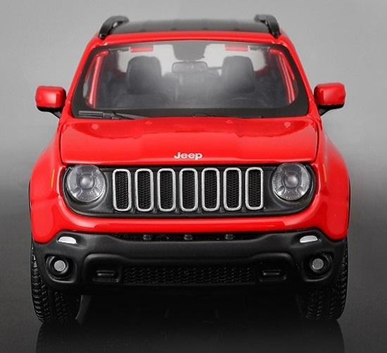 โมเดลรถเหล็ก โมเดลรถยนต์ Jeep Renegade red 4