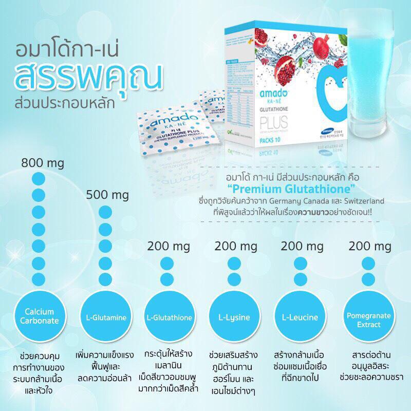 สรรพคุณ ส่วนประกอบหลักอมาโด้กาเน่ amado kane by เจมส์กานิ เชนธนา 1.Calcium Carbonate 800 mg ช่วยควบคุมการทำงานของระบบกล้ามเนื้อและหัวใจ 2.L-Glutamine 500 mg เพิ่มความแข็งแรงฟื้นฟูและลดความอ่อนล้า 3.L-Glutathione 200 mg กระตุ้นให้สร้างเมลาลินเม็ดสีขาวอมชมพูมากกว่าเม็ดสีคล้ำ 4.L-Lysine 200 mg ช่วยภูมิต้านทานฮอร์โมน และเอนไซม์ต่างๆ 5.L-Leucine 200 mg ส้รางกล้ามเนื้อซ่อมแซมเนื้อเยื่อที่ฉีกขาดไป 6.Pomegranate Extract 200 mg สารต่อต้านอนุมูลอิสระช่วยชะลอความชรา >>>Amadokane 1 กล่องราคา 850 บาท >>>3 กล่องราคา 2,550 บาท ฟรีสมาชิกทันที กล่องต่อไปลดกล่องละ100 >>>1 กล่องมี 10 ซอง >>>เลขที่จดแจ้ง 10-3-25057-1-0010