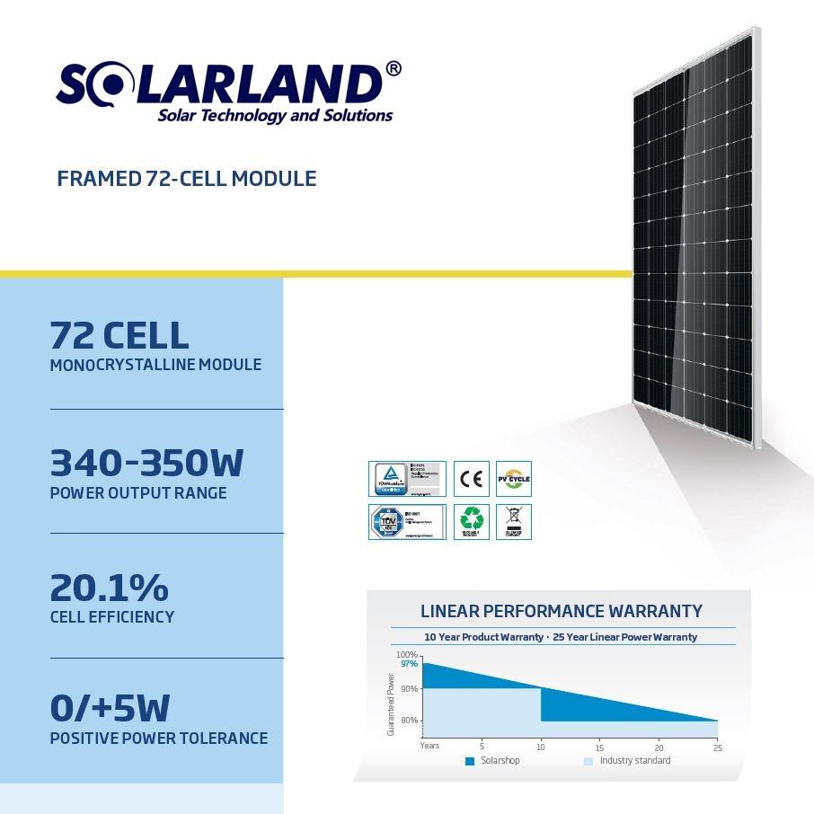 แผงโซล่าเซลล์ Solar Cell 340W Mono (Solarland)