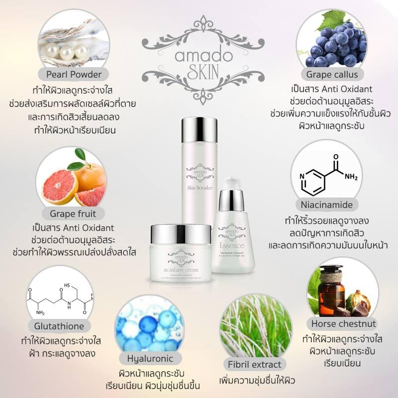 1.ผงไข่มุก Pearl Powder ส่งเสริมการผลัดเซลล์ผิวและสร้างเซลล์ใหม่ของผิวหนัง ผงไข่มุกใน Amado Skin อมาโด้สกิน มีสารSODในปริมาณที่สูง ช่วยในการต้านอนุมูลอิสระ ทำให้ผิวพรรณผ่องใส ลดสิวเสี้ยน ทำให้ผิวหน้าเรียบเนียน 2. ผิวองุ่นแดง Grape Callus มีสารในกลุ่มโพลิฟีนอล เป็นสาร Anti-Oxidants ต้านอนุมูลอิสระที่ทรงพลังมาก เพิ่มความแข็งให้กับชั้นผิว ทำให้ผิวกระชับไม่หย่อนคล้อย 2. ผิวองุ่นแดง Grape Callus มีสารในกลุ่มโพลิฟีนอล เป็นสาร Anti-Oxidants ต้านอนุมูลอิสระที่ทรงพลังมาก เพิ่มความแข็งให้กับชั้นผิว ทำให้ผิวกระชับไม่หย่อนคล้อย 3. เกรปฟรุต Grapefruit มีส่วนบำรุงผิวได้โดยตรง มีสารAnti-Oxidants ต้านอนุมูลอิสระ ช่วยให้ผิวพรรณผ่องใส แล้ววิตามินซีที่อยู่ในเกรปฟรุตนั้น สามารถช่วยกระตุ้นการผลิตคอลลาเจน ที่ช่วยให้ผิวดูเปล่งปลั่งและอ่อนเยาว์ 3. เกรปฟรุต Grapefruit มีส่วนบำรุงผิวได้โดยตรง มีสารAnti-Oxidants ต้านอนุมูลอิสระ ช่วยให้ผิวพรรณผ่องใส แล้ววิตามินซีที่อยู่ในเกรปฟรุตนั้น สามารถช่วยกระตุ้นการผลิตคอลลาเจน ที่ช่วยให้ผิวดูเปล่งปลั่งและอ่อนเยาว์ 4. วิตามินB3 Niacinamind เป็นทางเลือกอีกทางหนึ่งที่ปลอดภัยในการทำให้ผิวหน้าค่อยๆใสขึ้นโดยกลไกทางธรรมชาติ การผลิตเม็ดสีผิวที่ผิดปกติจะลดลงและการเคลื่อนที่ของเม็ดสีผิว ไปยังผิวหน้าชั้นบนจะถูกยับยั้ง สีผิวเรียบเนียนเสมอกัน ผิวหน้าจะไม่ไวต่อแสงแดด จึงสามารถใช้เป็นประจำได้อย่างปลอดภัยทั้ง เช้า-เย็น และยังทำให้ริ้วรอยจางลง ลดปัญหาการเกิดสิว และลดความมันบนใบหน้า 4. วิตามินB3 Niacinamind เป็นทางเลือกอีกทางหนึ่งที่ปลอดภัยในการทำให้ผิวหน้าค่อยๆใสขึ้นโดยกลไกทางธรรมชาติ การผลิตเม็ดสีผิวที่ผิดปกติจะลดลงและการเคลื่อนที่ของเม็ดสีผิว ไปยังผิวหน้าชั้นบนจะถูกยับยั้ง สีผิวเรียบเนียนเสมอกัน ผิวหน้าจะไม่ไวต่อแสงแดด จึงสามารถใช้เป็นประจำได้อย่างปลอดภัยทั้ง เช้า-เย็น และยังทำให้ริ้วรอยจางลง ลดปัญหาการเกิดสิว และลดความมันบนใบหน้า 5.กลูต้าไธโอน Glutathione ยับยั้งการสร้างเม็ดสีผิวเมลานิน(เม็ดสีผิวที่ทำให้ผิวหมองคล้ำ) ลดจุดด่างดำ แก้ฝ้า ลดกระ รอยดำ ให้เรียบเนียบและจางหายไป 5.กลูต้าไธโอน Glutathione ยับยั้งกระบวนการสร้างเอนไซม์ไทโรซีเนส(Tyrosinase) ที่ก่อให้เกิดการการสร้างเม็ดสีผิวเมลานิน(เม็ดสีผิวที่ทำให้ผิวหมองคล้ำ) ลดจุดด่างดำ แก้ฝ้า ลดกระ รอยดำ ให้เรียบเนียบและจางหาย