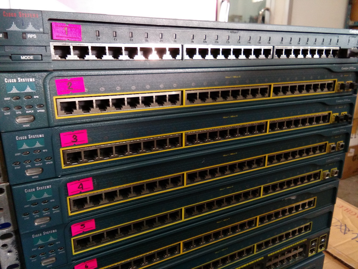 Cisco Catalyst 2950 Series
