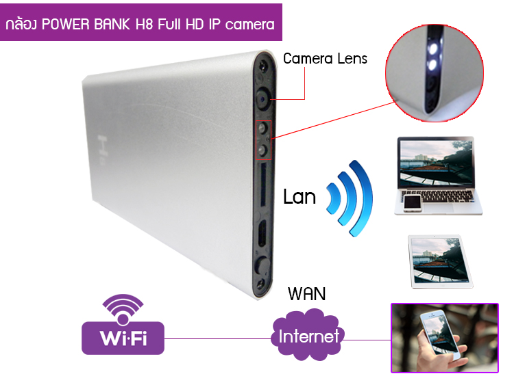 กล้อง POWER BANK H8 full HD /IP camera/
