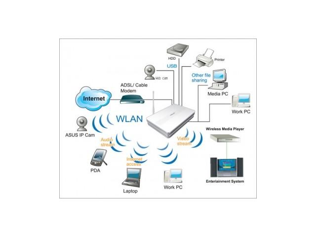 ออกแบบระบบเครือข่าย , รับติดตั้งกล้องวงจรปิด , ติดตั้งระบบสัญญาณกันขโมย รับเดินสายแลน(Lan)