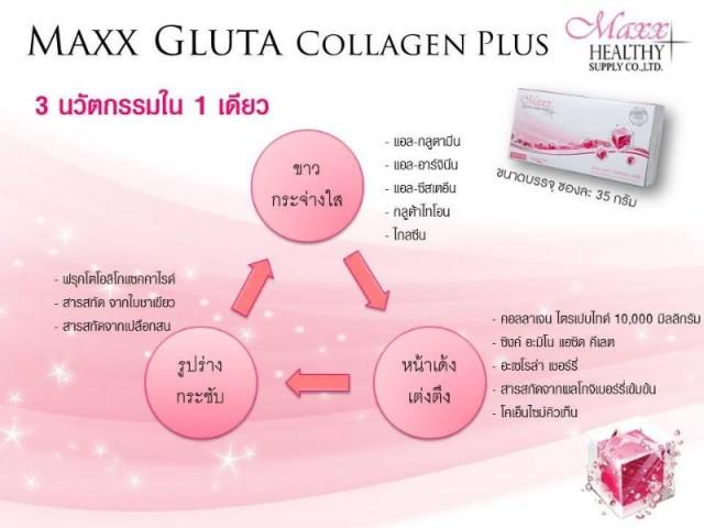 Maxx Gluta Collagen Plus 35000 mg. + Maxx Gluta Astra 1000 mg. คู่ซี้ คู่หู คู่ใหม่ที่จับคู่กันจะเร่งให้ผิวขาวใสไวขึ้นฝุดๆ